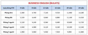 Học phí khóa Business English trường SMEAG