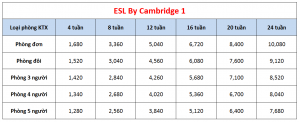 Học phí khóa ESL trường SMEAG