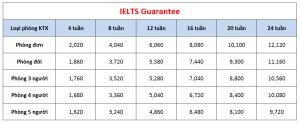 Học phí khóa IELTS Guarantee trường SMEAG