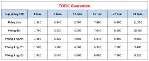Học phí khóa TOEIC Guarantee trường SMEAG