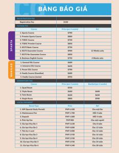 Bảng chi phí trường CG
