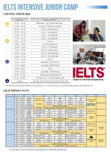 Du học hè Philippines - Lịch trình trại hè IELTS