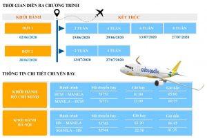 Du học hè Philippines - Thông tin lịch bay 2020