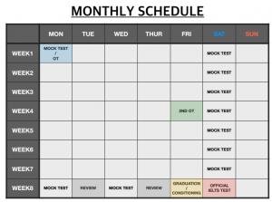 Kế hoạch theo tháng của khóa IELTS trường Pines