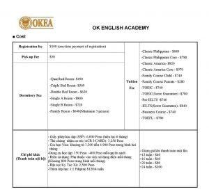 Bảng chi phí trường OKEA