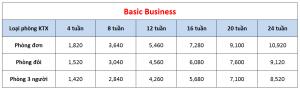 Học phí trường Philinter - Khóa Basic Business
