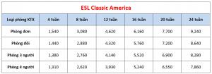 Học phí trường OKEA - Khóa ESL Classic America