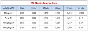 Học phí trường OKEA - Khóa ESL Classic America Core