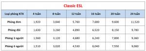 Học phí trường EV Academy - Khóa ESL Classic