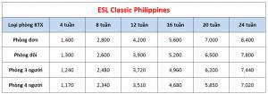 Học phí trường OKEA - Khóa ESL Classic Philippines
