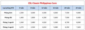 Học phí trường OKEA - Khóa ESL Classic Phililppines Core