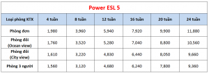 Học phí trường Cebu Blue Ocean - Khóa Power ESL 5