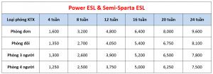 Học phí trường CG - Khóa ESL Semi-Sparta