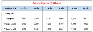 Học phí trường CG - Khóa Family (Children)