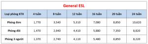 Học phí trường Philinter - Khóa General ESL