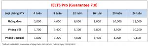 Học phí trường Philinter - Khóa IELTS Pro (7.0)