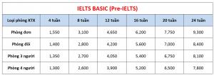 Học phí trường CG - Khóa IELTS Basic