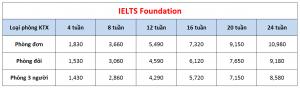 Học phí trường Philinter - Khóa IELTS Foundation