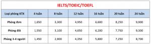 Học phí trường A&J - Khóa IELTS/TOEIC/TOEFL