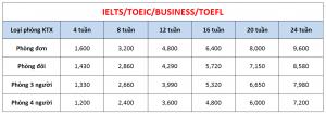 Học phí trường LSLC - Khóa luyện thi IELTS/TOEIC