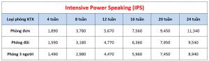 Học phí trường Philinter - Khóa Intensive Power Speaking (IPS)