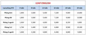 Học phí trường Monol - Khóa LEAP English