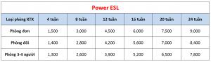 Học phí trường A&J - Khóa Power ESL