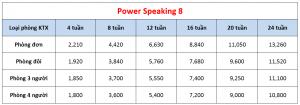 Học phí trường EV Academy - Khóa Power Speaking 8