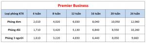 Học phí trường Philinter - Khóa Premier Business