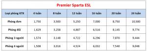 Học phí trường CPILS - Khóa Premier Sparta ESL