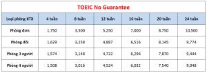 Học phí trường CPILS - Khóa TOEIC No Guarantee