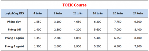 Học phí trường CG - Khóa TOEIC